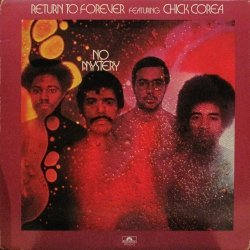 Chick Corea & Return...